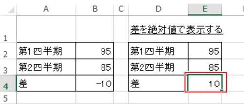 Excel_絶対値_4