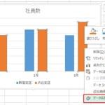 【エクセル講座】グラフを重ねる方法