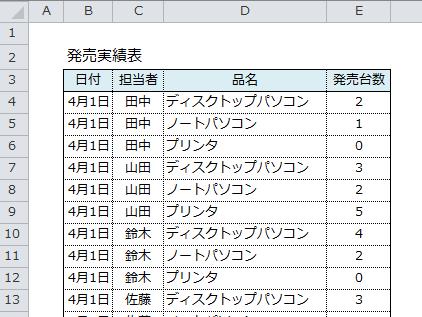 ピボットテーブル_使い方_1