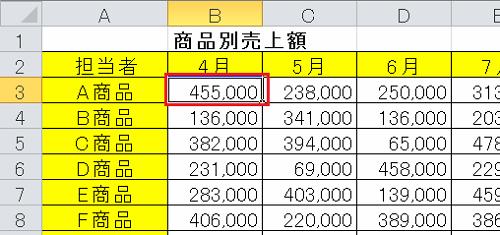 エクセル_セル_固定_2
