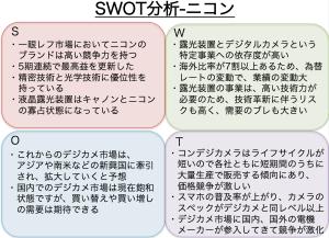 SWOT分析_ニコン
