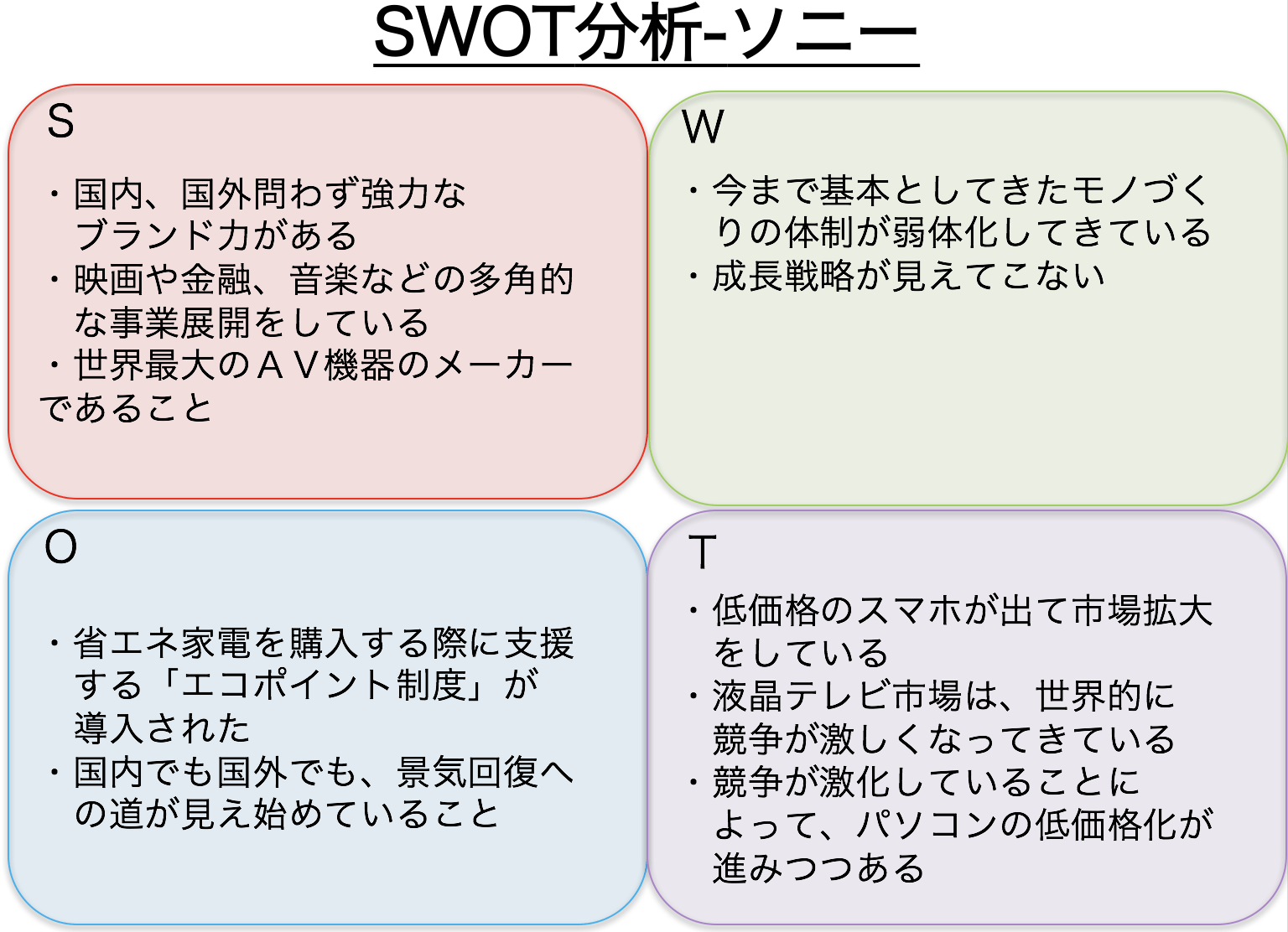 """rei swot """"swot"""" is an acronym that stands for strengths, weaknesses,  and george  brands, north face, patagonia, rei, ll bean, allsteel, hon,."""