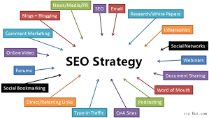 SEO strategies for startup businesses