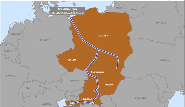UE dofinansuje gazociąg Północ – Południe