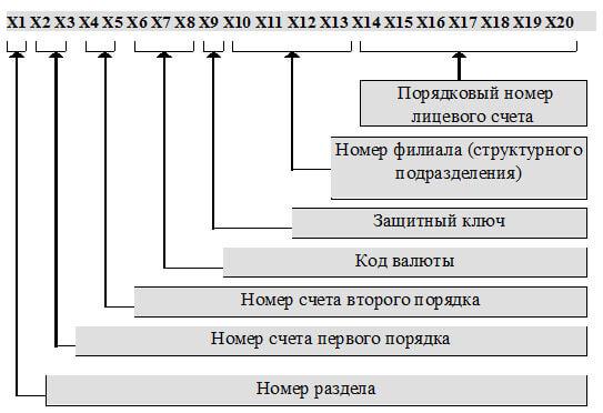 Подтверждение наследственных прав мфц