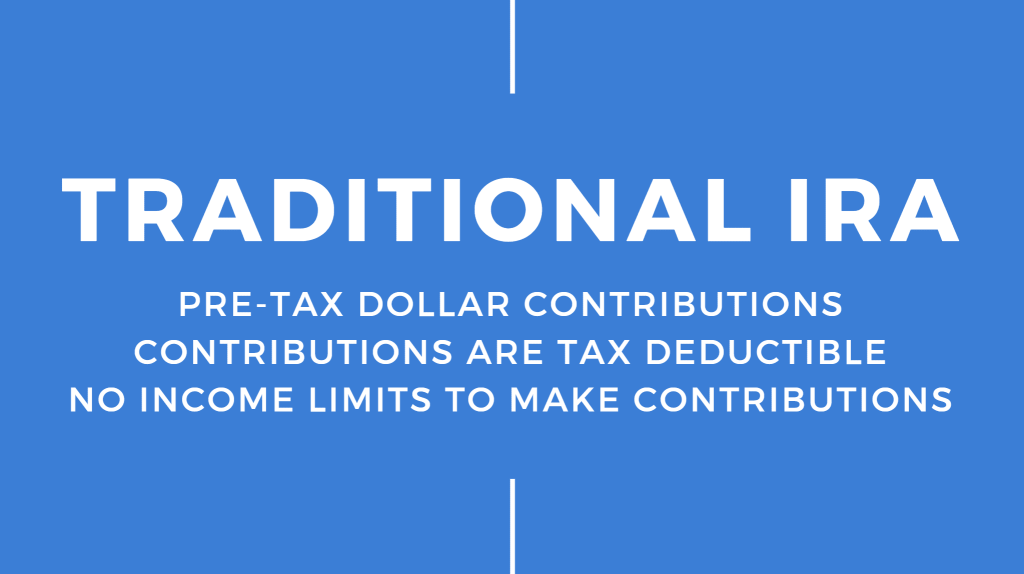 income limits continuously deductible ira contributions