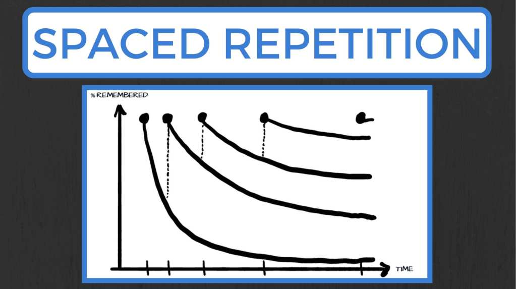 spaced repetition to learn and remember