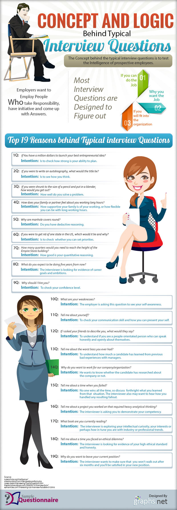 job-interview-questions-infographic