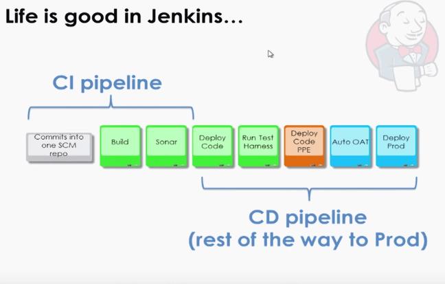 ci-cd-jenkins