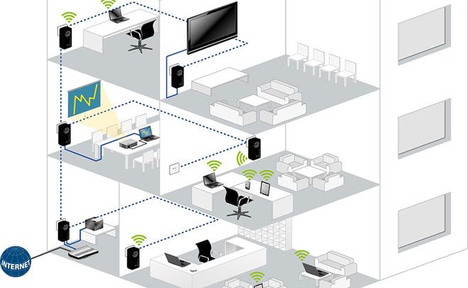 Office scenario