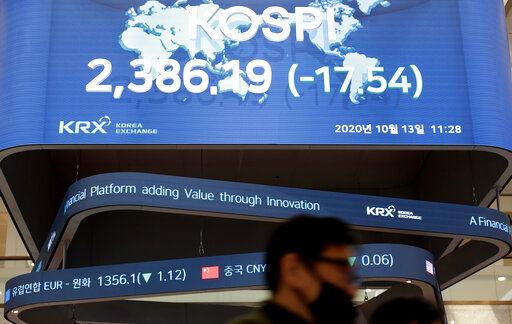 Wall Street drifts lower as earnings season gets underway