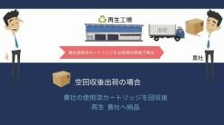 deliveryterm1080 - 00_00_57.96
