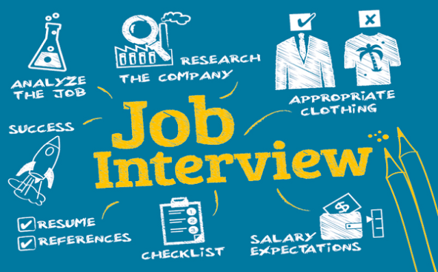 Top 7 Websites For Interview Preparation