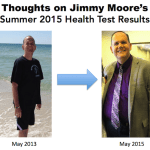 Thoughts on Jimmy Moore's Summer 2015 Health Test Results