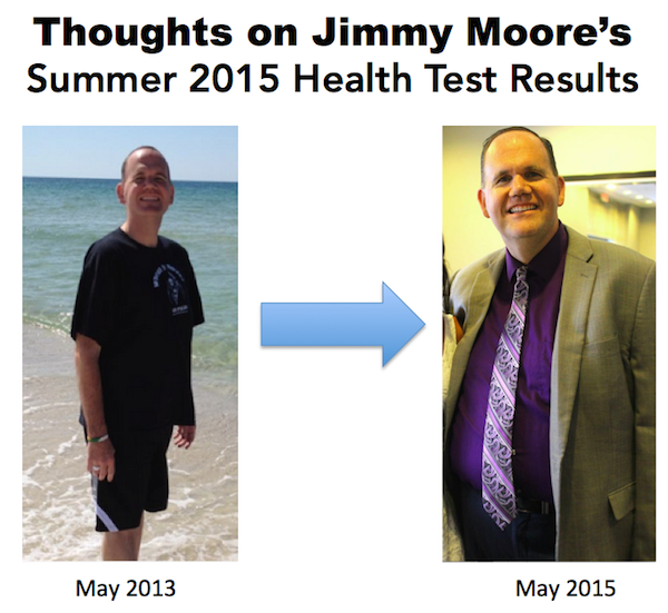 Jimmy Moore Summer 2015