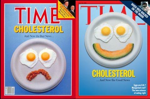 Cholesterol May 2015