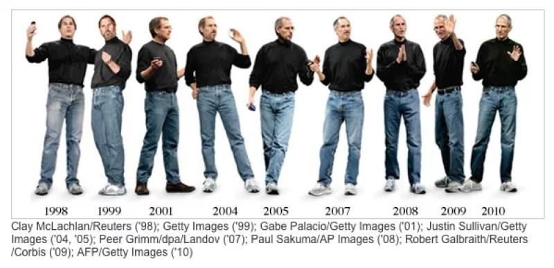Steve Jobs Fashion Blogging Series