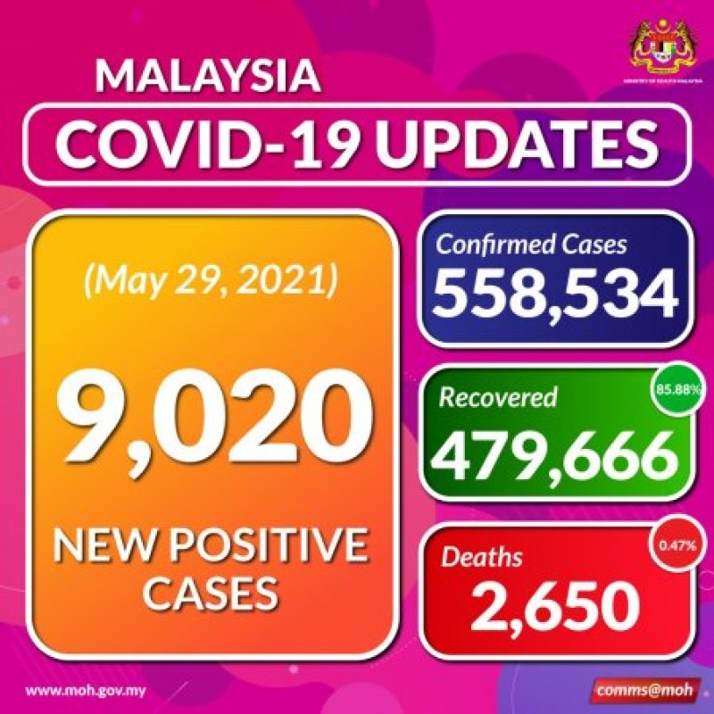 COVID19 Infection Outbreak Malaysia