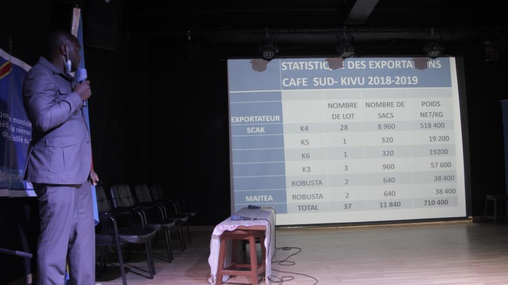 Journée de café 2020 : Le Sud-Kivu a exporté 487 tonnes du café de spécialité en 2020 suite à la covid -19.