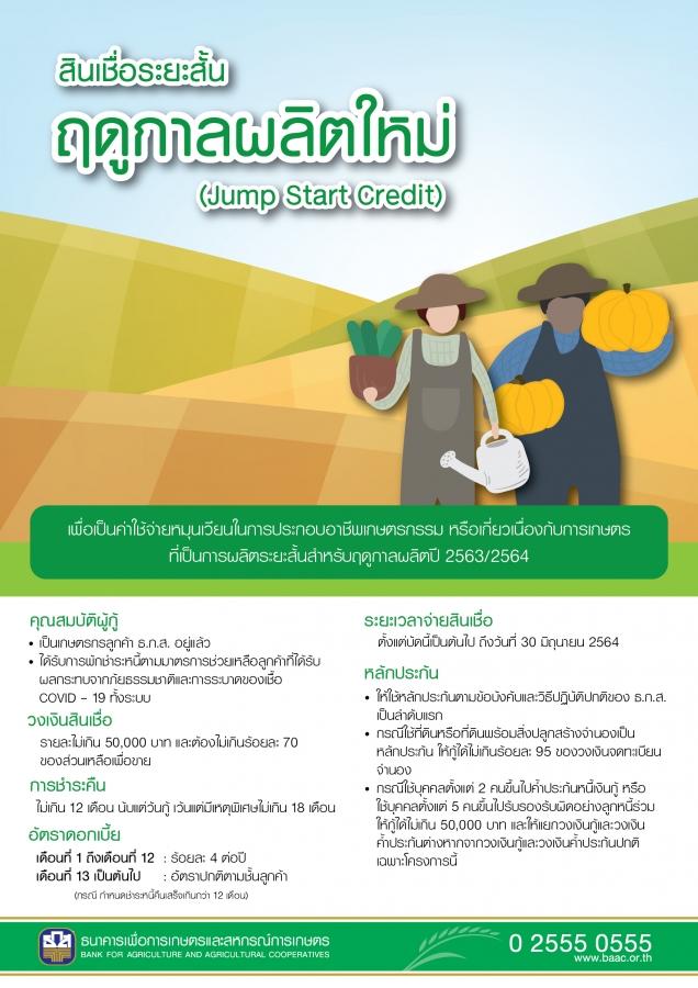 ยืมเงิน 5000 ด่วน ธกส 2563 เกษตรกรและ SME [อัพเดตล่าสุด]
