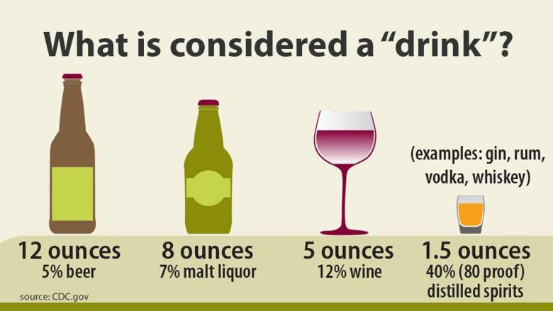 One out of every six New Yorkers drinks more than recommended, and alcohol leads to nearly 1,800 deaths in the city each year.