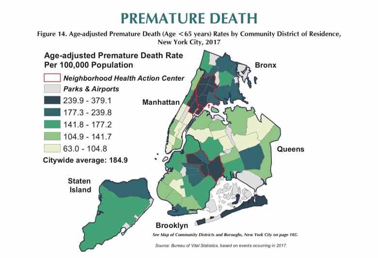 The life expectancy of New Yorker is steadily rising, yet disparities along racial and economic lines continue to persist, reveals the latestSummary of Vital Statistics