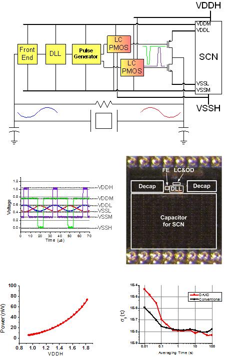 5.58nW, 32.768kHz crystal oscillator for ultra-low power sensor systems