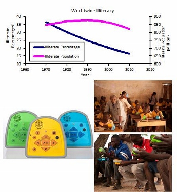 A case for custom silicon in enabling low cost information technology for developing regions
