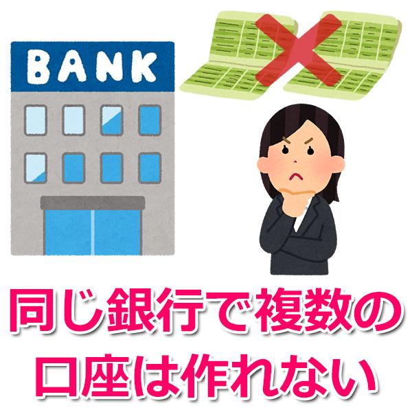 2.同一の銀行で複数の口座は作れない