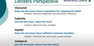 Business Finance Construction