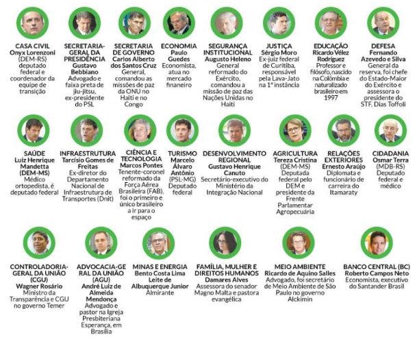 Bolsonaro Ministerio