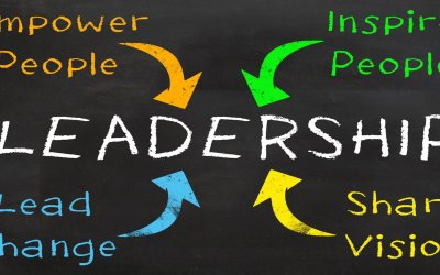 Characteristics of a High-Performance Leader