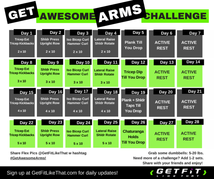 Get Fit Like That Arms Challenge