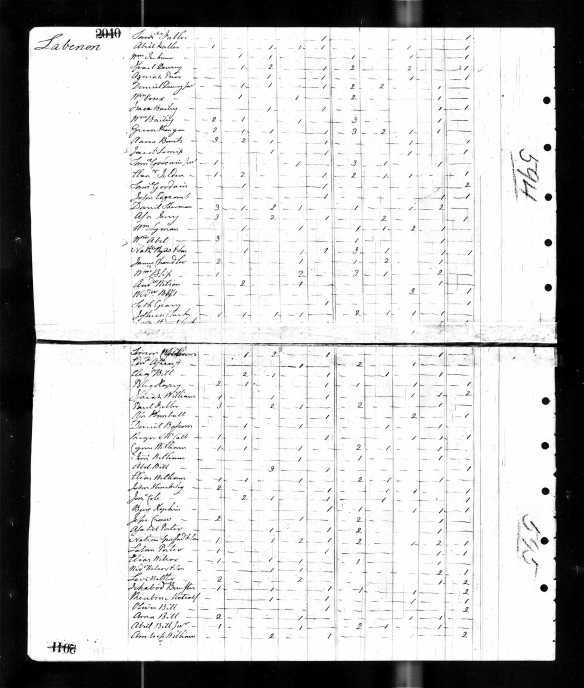 1810 federal census for William Bailey and family