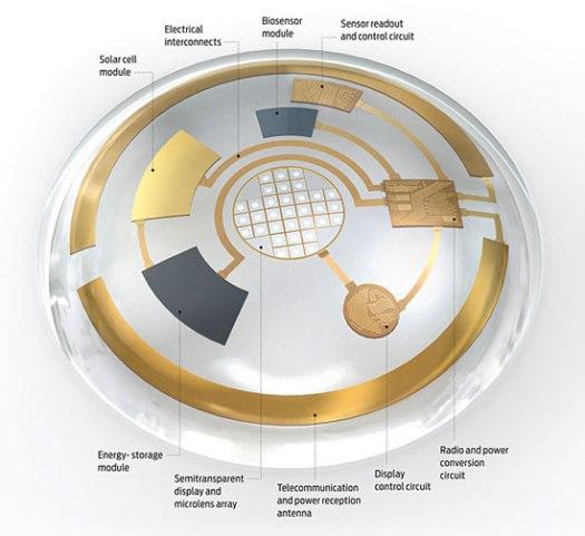 Bionic-Contact-Lenses-3