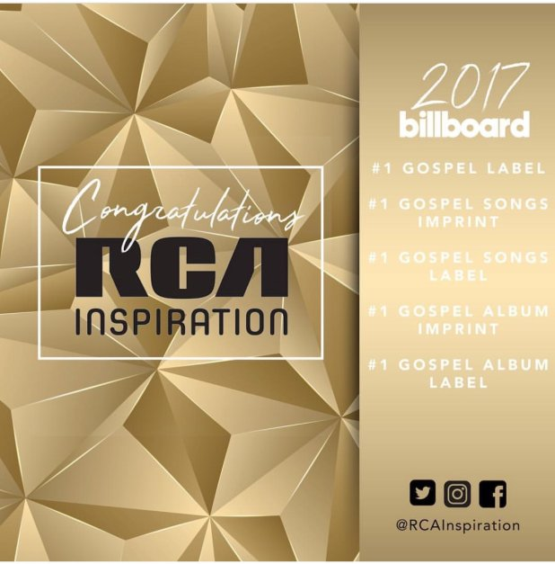 RCA Inspiration and Provident Garner Top Honors On Billboard's 2017 Year-End Gospel Charts