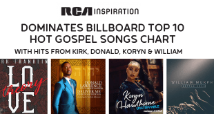 BlackGospel com - Your Gospel Music Ministry Source!