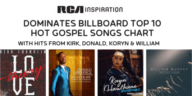 RCAI dominates Billboard Top 10 Billboard Hot Gospel Songs Chart with hits from Kirk, Donald, Koryn & William!