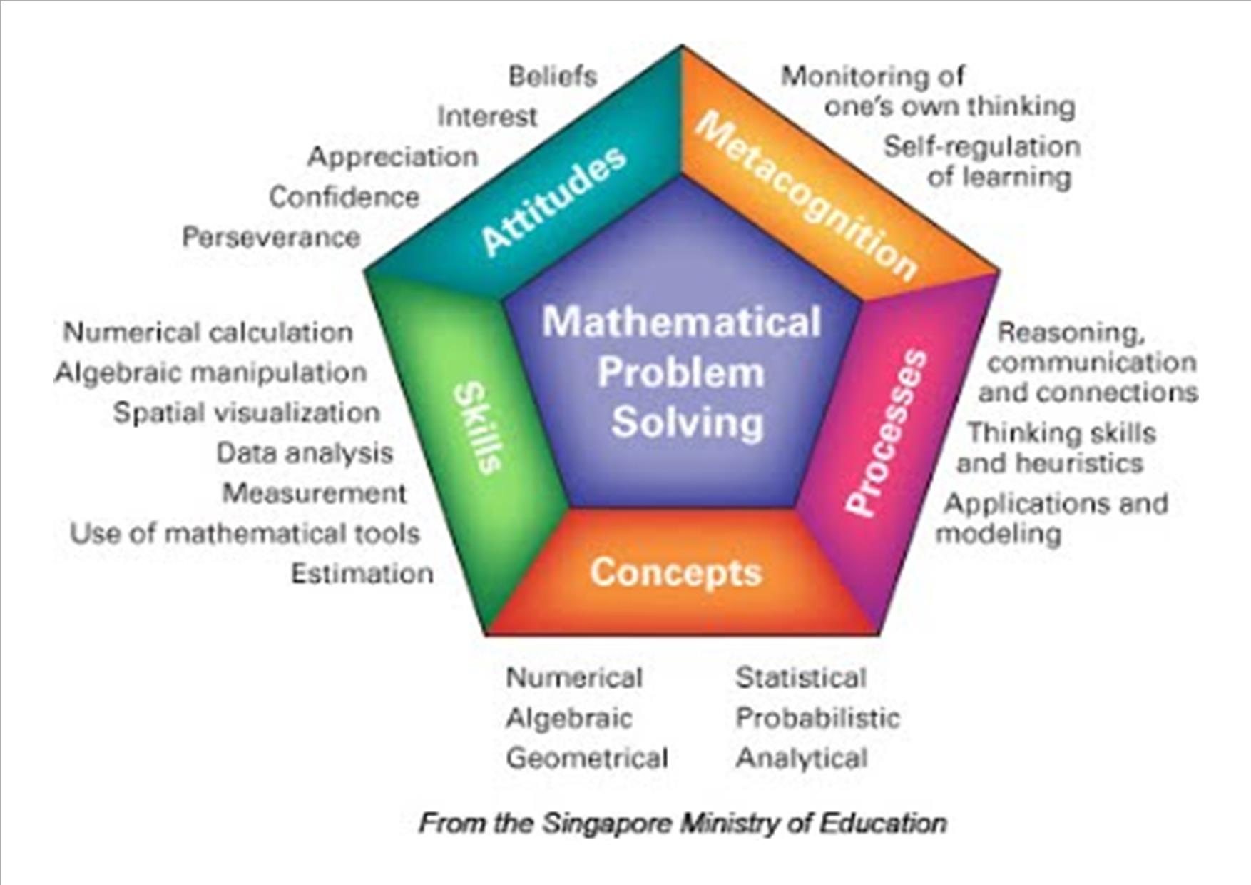 Diagram Maths Choice Image How To Guide And Refrence