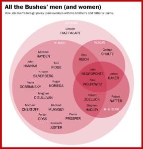 Source: The Washington Post (2/18/2015)