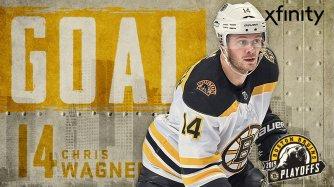 Wagner Goal