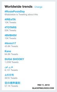 Blackpink Rose Birthday Trending Topic Twitter