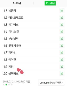 BLACKPINK trending 20 Naver realtime search