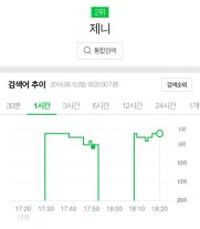 blackpink jennie trending naver running man 413 august 2018-4