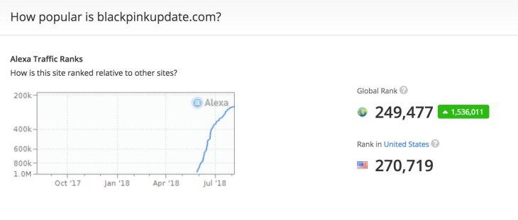 blackpinkupdate.com-global-ranking-alexa