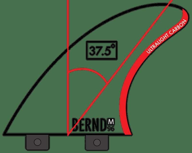 laid back outline, 37.5 degrees, black project fins, sup surf fins, bernd roediger pro model, lightest carbon surfing fins, carving turnings, flowing turns, fins for point break, fins for open faces, fast turns