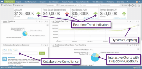 Wealth Management Reporting Software
