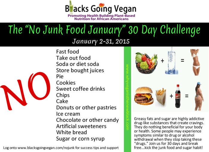 No junk food january