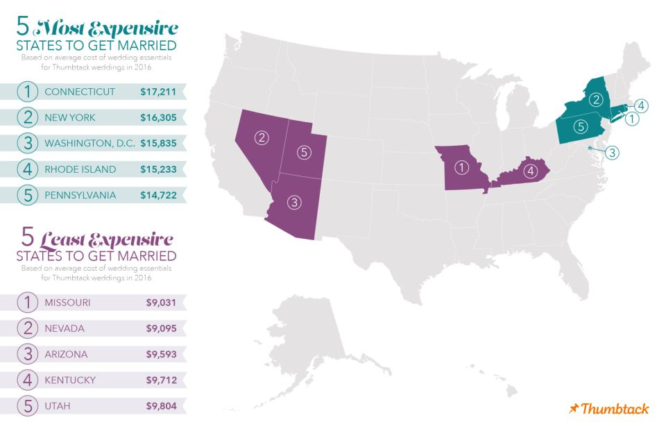 Most-and-Least-Expensive-States-to-Get-Married-Thumbtack-960x621 2016 Wedding Trends: The New Theme is No Theme