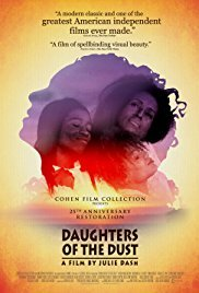 MV5BMjA4MDMxNzQ2NV5BMl5BanBnXkFtZTgwOTQwMTkwMDI@._V1_UX182_CR00182268_AL_ African American Movie Posters to Add to Your Gallery Wall